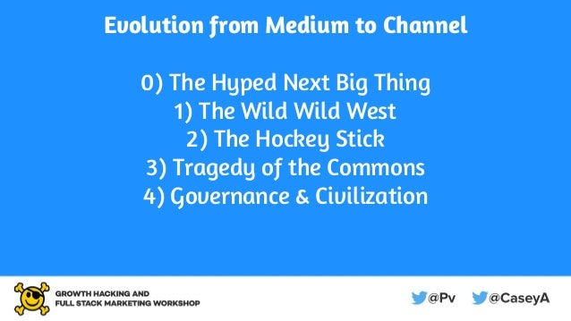 Evolution from Medium to Channel 0) The Hyped Next Big Thing 1) The Wild Wild West 2) The Hockey Stick 3) Tragedy of the C...