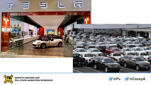 ADD origins of Growth Hacking slide Tesla