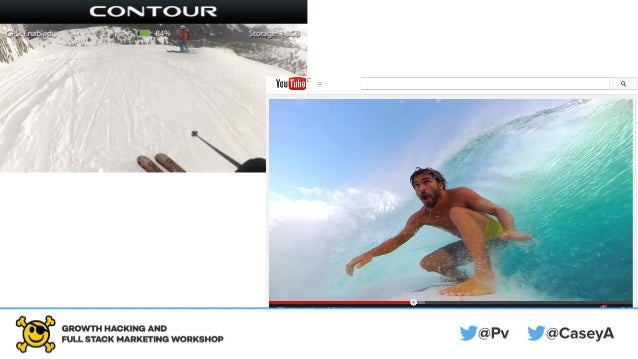 ADD origins of Growth Hacking slide Contour Cameras vs. GoPro