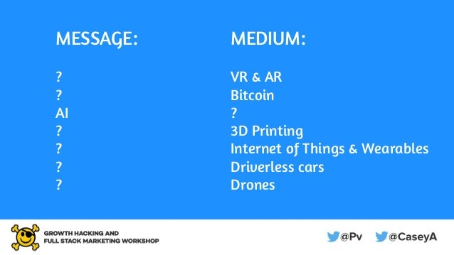 MESSAGE: ? ? AI ? ? ? ? MEDIUM: VR & AR Bitcoin ? 3D Printing Internet of Things & Wearables Driverless cars Drones