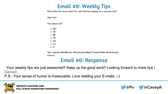 Email #0: Weekly Tips Email #0: Response
