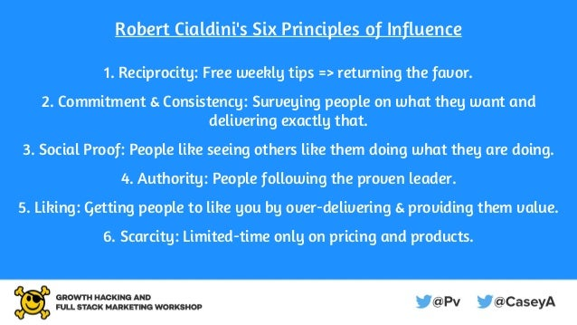 Robert Cialdini's Six Principles of Influence 1. Reciprocity: Free weekly tips => returning the favor. 2. Commitment & Con...