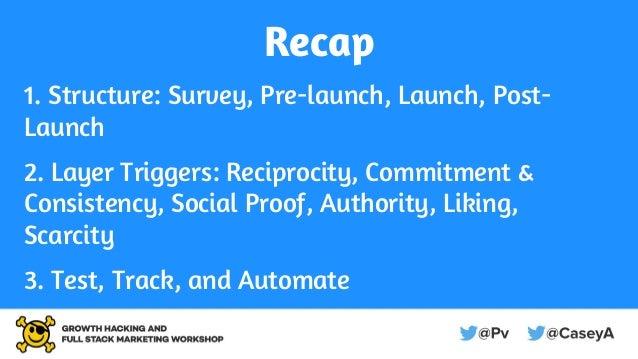 Recap 1. Structure: Survey, Pre-launch, Launch, Post- Launch 2. Layer Triggers: Reciprocity, Commitment & Consistency, Soc...