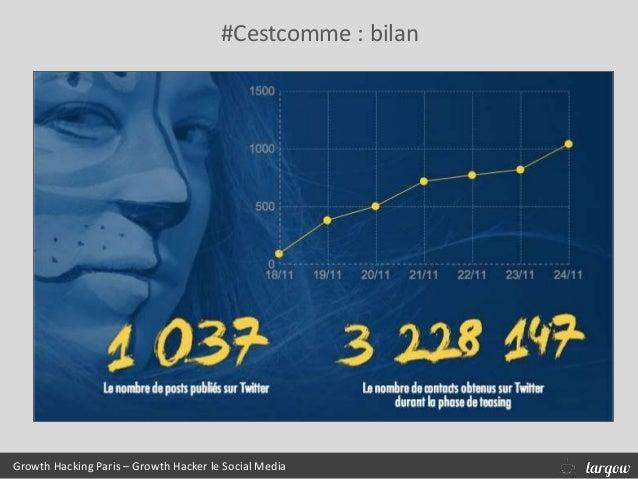 #Cestcomme : bilan Growth Hacking Paris – Growth Hacker le Social Media