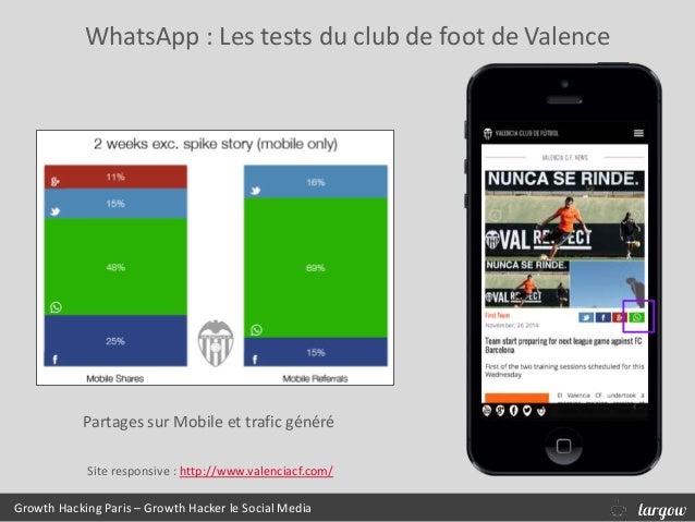 WhatsApp : Les tests du club de foot de Valence Growth Hacking Paris – Growth Hacker le Social Media Partages sur Mobile e...