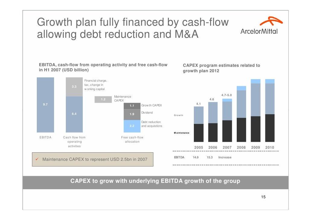 Growth Plan 2012, Aditya Mittal Investor Presentation Paris Sept 2007…