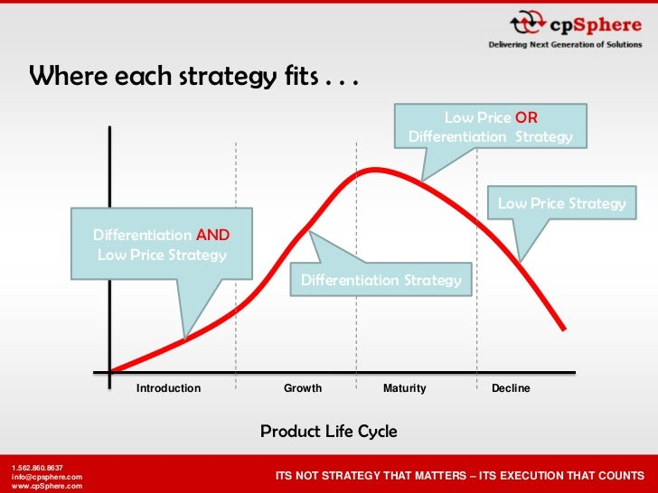 strategy for growth There's a better way to plan for future growth it's called a growth strategy in this post, i explain the basic concepts and give you the building blocks.