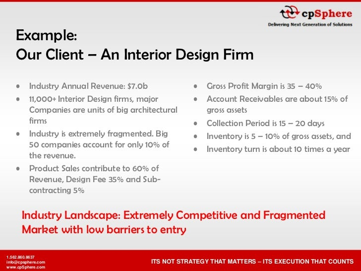 Gross Profit Margin Interior Design