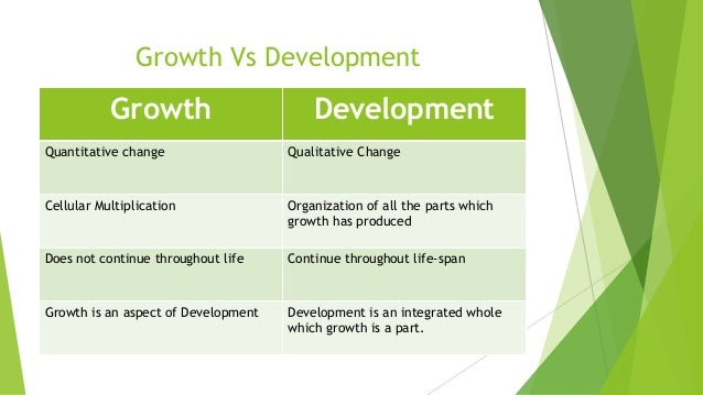 Acquisition Vs Natural Growth