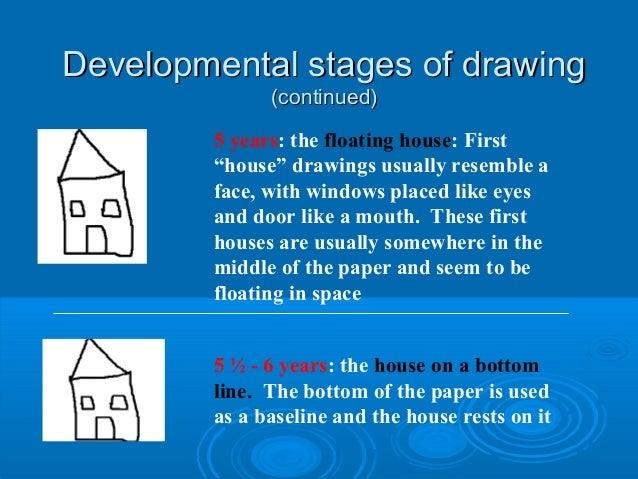 Growth and development iii
