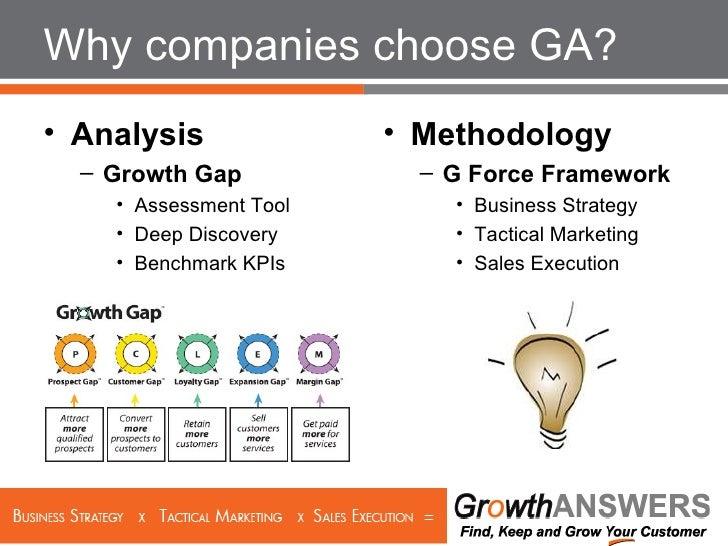 Closing the Customer Gap--Growth Answers Meet the eXpert