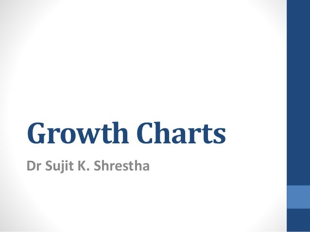 Growth Charts Dr Sujit K. Shrestha