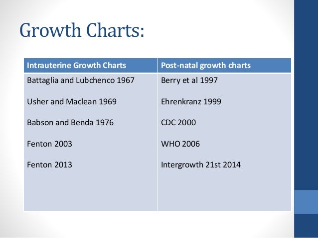 Growth Charts In Neonates Preterm And Term