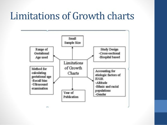 20 limitations of growth charts