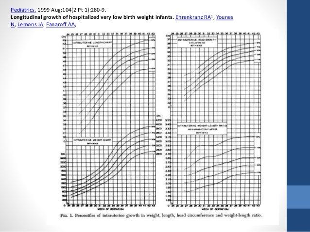 Preterm Growth Charts Erkalnathandedecker