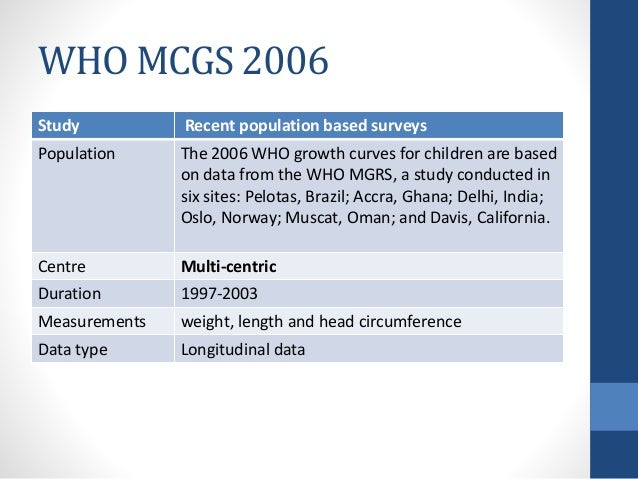 growth charts in neonates