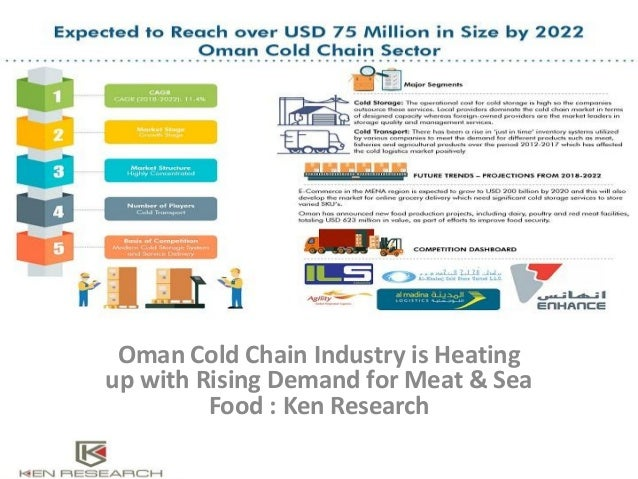 Growth Cold Chain Logistics, Sea Food market in Oman, Oman