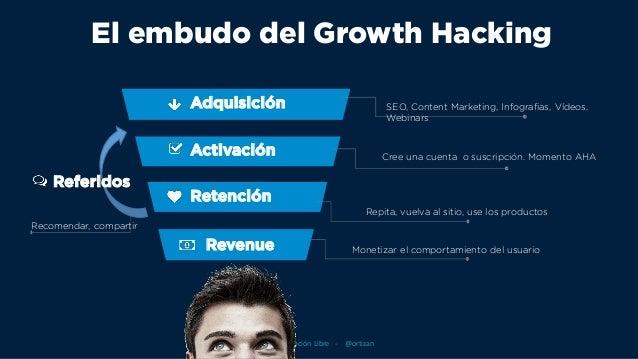 Adquisición SEO, Content Marketing, Infografias, Vídeos, Webinars Activación Retención Revenue Cree una cuenta o suscripci...
