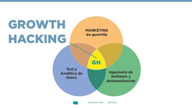GROWTH HACKING Formación Libre - @ortizan MARKETING de guerrilla GH Test y Analítica de Datos Ingeniería de Software y Aut...