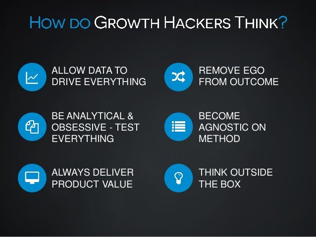 G  ALLOW DATA TO DRIVE EVERYTHING  REMOVE EGO FROM OUTCOME  BE ANALYTICAL & OBSESSIVE - TEST EVERYTHING  BECOME AGNOSTIC O...