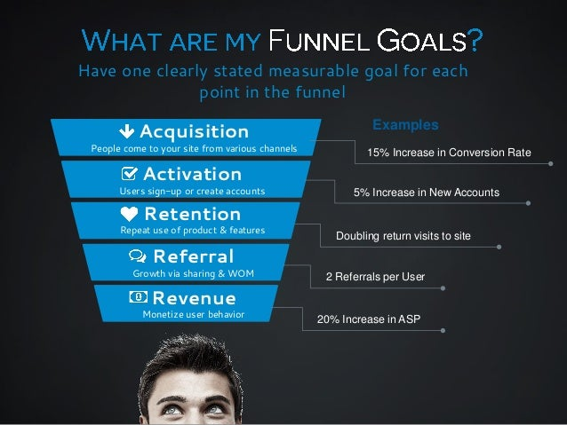 Have one clearly stated measurable goal for each point in the funnel  Acquisition  People come to your site from various c...