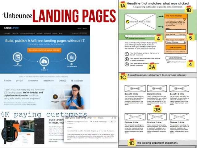 Unbounce  LANDING PAGES  4K paying customers