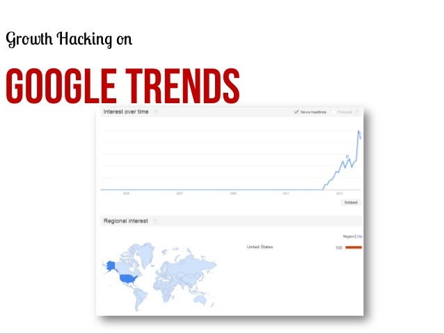 Growth Hacking on  GOOGLE TRENDS