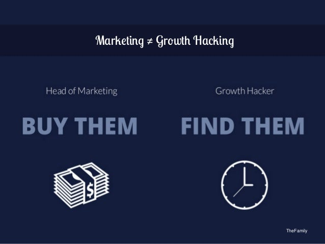 Marketing	   ≠	   Growth Hacking	     TheFamily