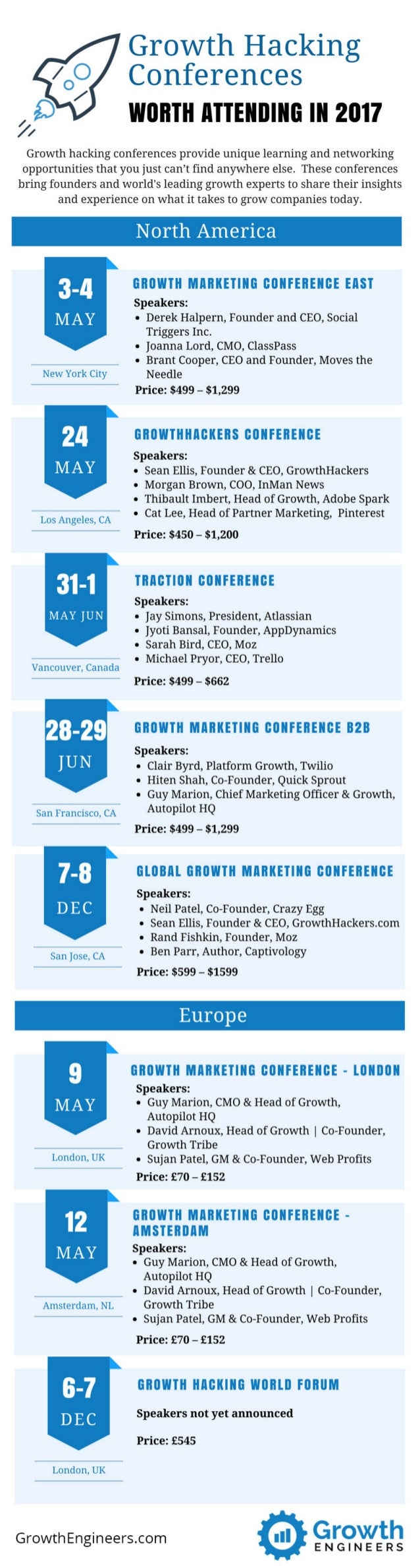 Growth hacking conferences worth attending in 2017