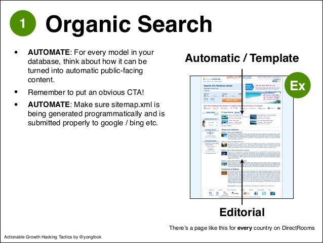 Organic Search  • AUTOMATE: For every model in your  database, think about how it can be  turned into automatic public-fac...