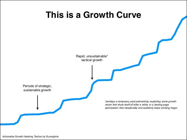 This is a Growth Curve  Periods of strategic,  sustainable growth  Rapid, unsustainable*  tactical growth  *perhaps a temp...