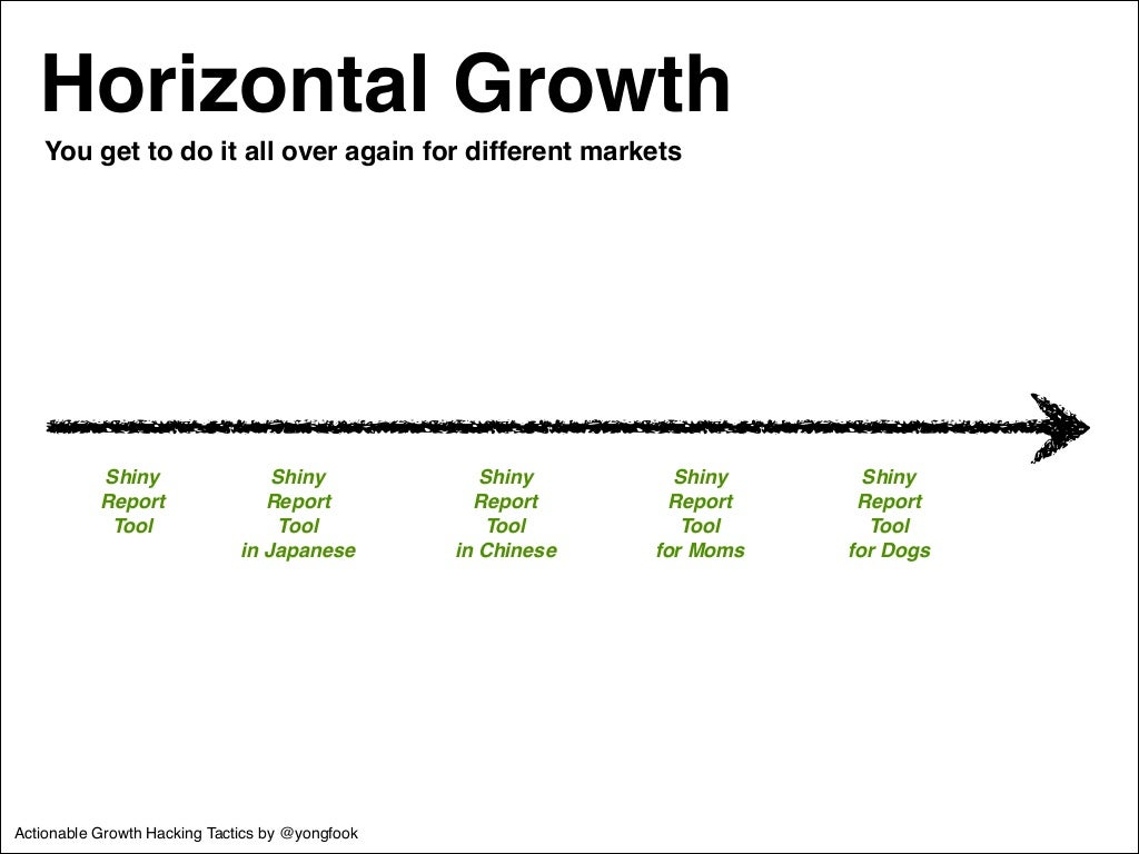 Horizontal growth shiny report fandeluxe Image collections