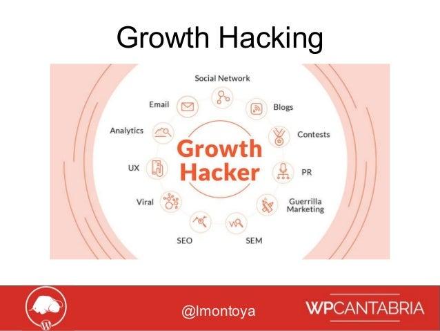 Growth Hacking para WordPress Growth Hacking @lmontoya
