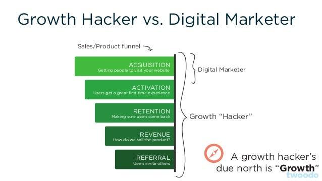 "Growth Hacker vs. Digital Marketer ACQUISITION Digital Marketer Sales/Product funnel Growth ""Hacker"" ACTIVATION RETENTION ..."