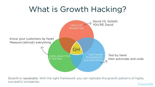 What is Growth Hacking? CREATIVE MARKETING David VS. Goliath YOU'RE David Know your customers by heart Measure (almost) ev...