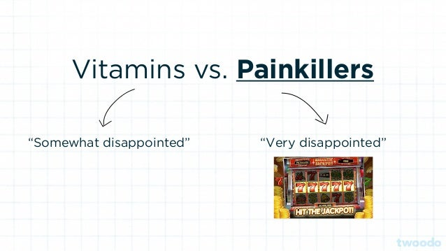 """Vitamins vs. Painkillers """"Somewhat disappointed"""" """"Very disappointed"""""""