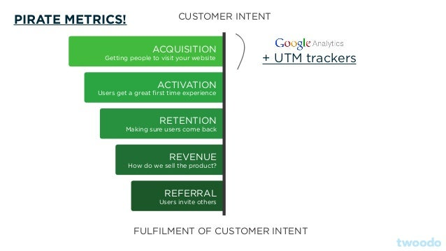 Keep track of your UTM rules