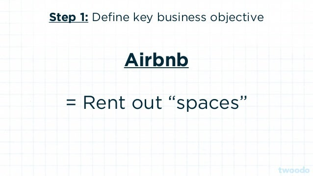 """Step 3: Define the conversion funnel Airbnb 1. Host: Visited a page > Clicked on """"list my space"""" > clicked """"continue"""" > cl..."""