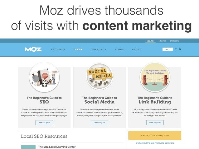Moz drives thousands  of visits with content marketing