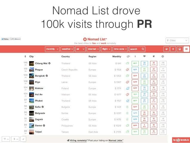 Nomad List drove  100k visits through PR