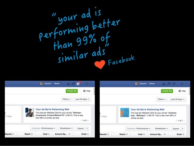 Performing  better  than  99%  of  ads