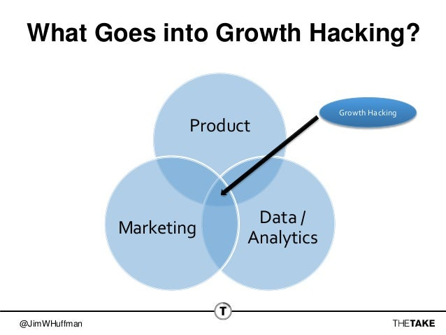 @JimWHuffman Product Data / Analytics Marketing Growth Hacking What Goes into Growth Hacking?