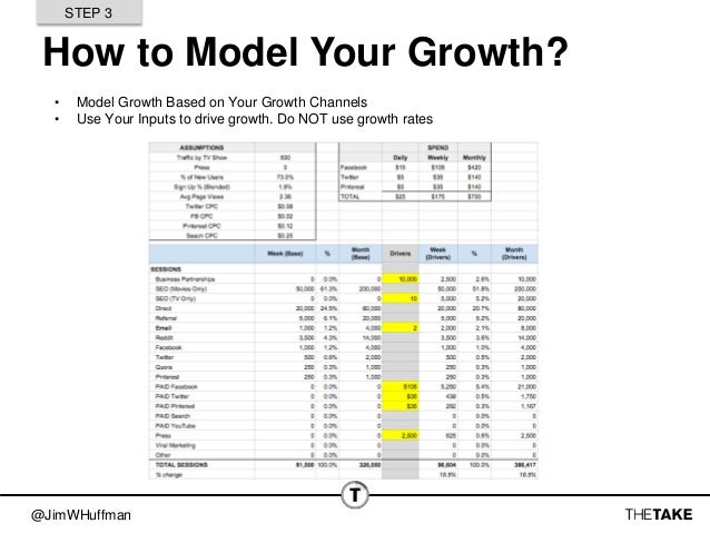 @JimWHuffman How to Model Your Growth? • Model Growth Based on Your Growth Channels • Use Your Inputs to drive growth. Do ...