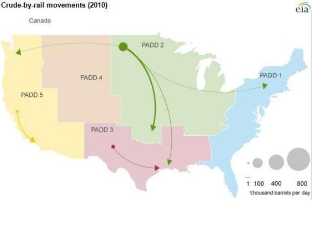 "Crude-by-rail movements (2010) Chm C C; ngjq PAUD 1""'  PAFJF) 1  P"" W' ' FA no 5. 5  F'. lf', [1 .   1 100 400 BC3 troL. =..."