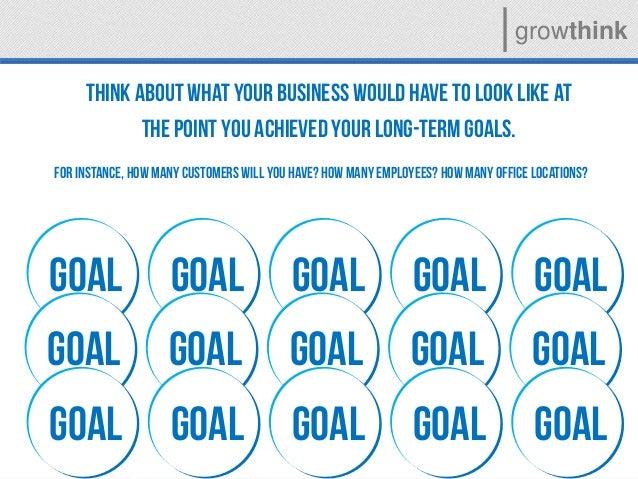 Growthink Helps Entrepreneurs Win