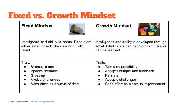 The science behind mindset