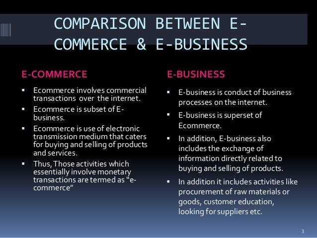 the growth and problems of electronic commerce 2012-10-17 this definition explains the meaning of e-commerce, or electronic commerce, and how it has impacted the traditional methods of  researchers estimated a 15% growth in us sales and total value for online shopping.