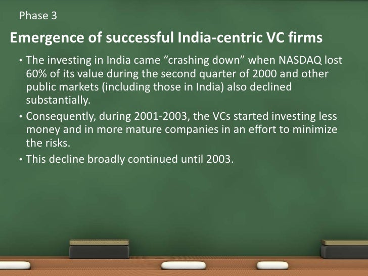 """The investing in India came """"crashing down"""" when NASDAQ lost 60% of its value during the second quarter of 2000 and other ..."""