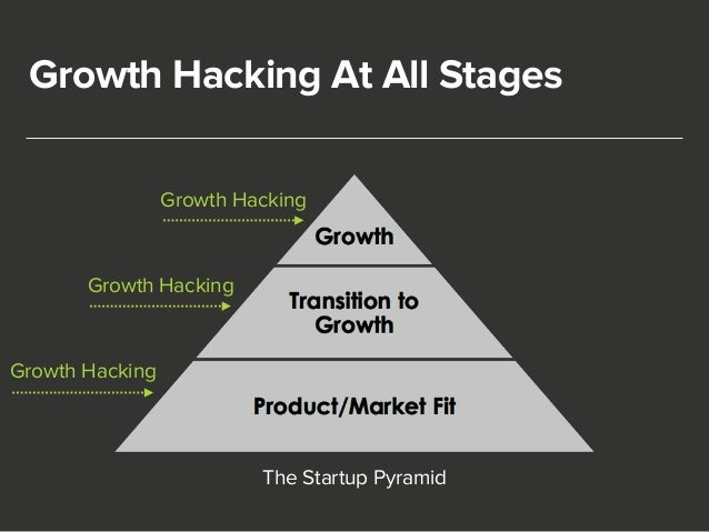 Growth Hacking At All Stages  The Startup Pyramid  Growth Hacking  Growth Hacking  Growth Hacking