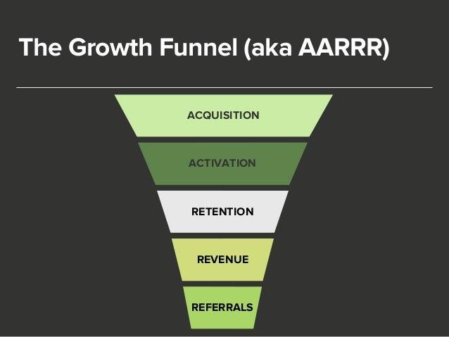 The Growth Funnel (aka AARRR)  ACQUISITION  ACTIVATION  RETENTION  REVENUE  REFERRALS